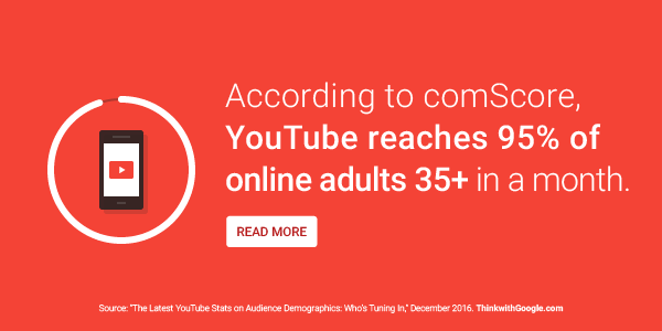 Think With Google: YouTube Stats